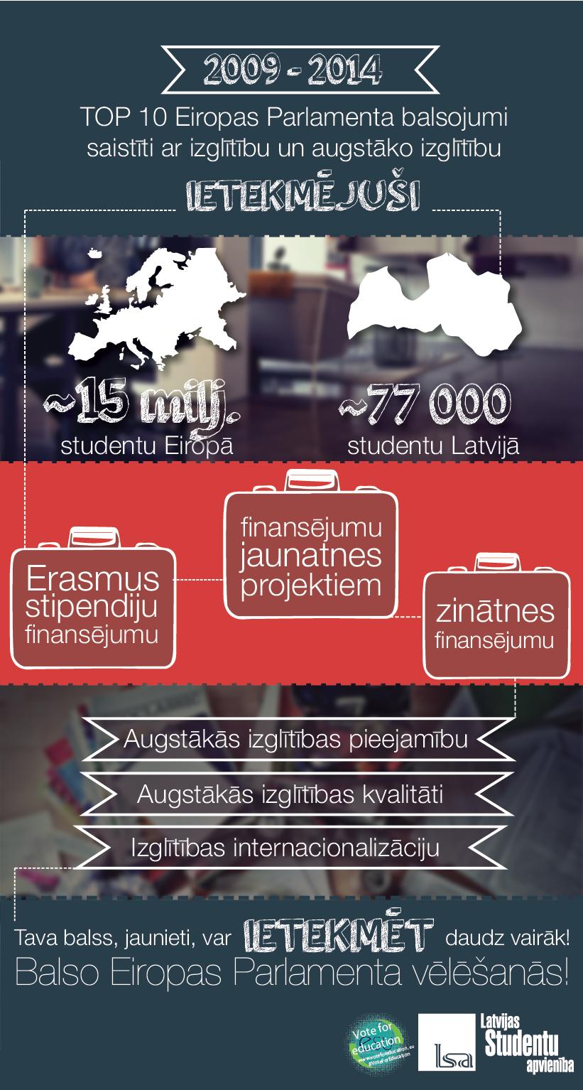 LSA_infografika_galeja
